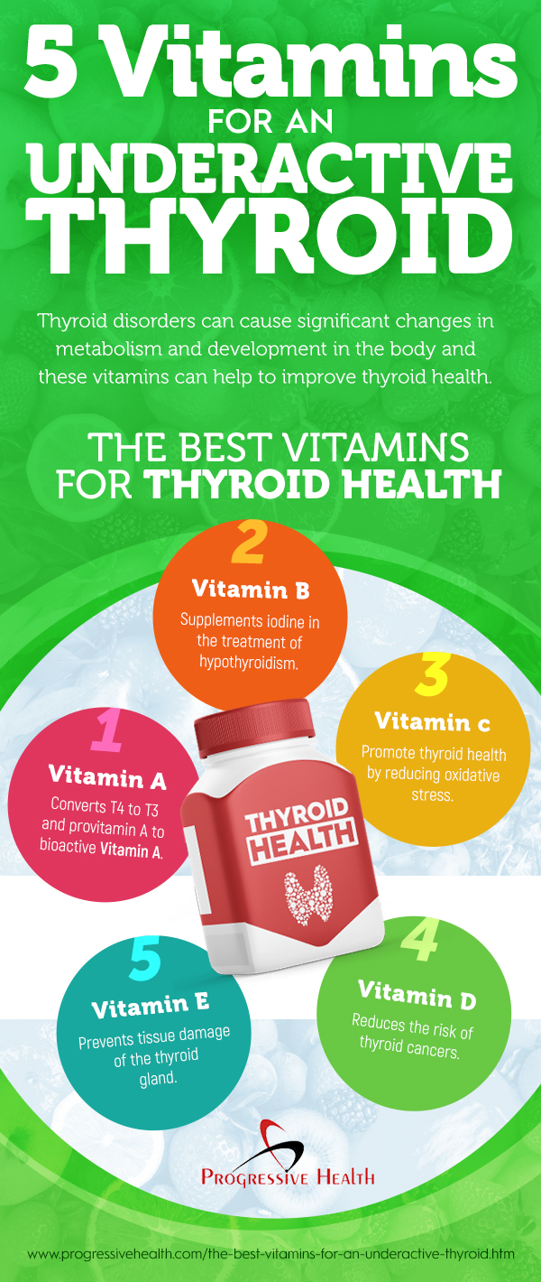 5_Vitamins_for_an_Underactive_Thyroid