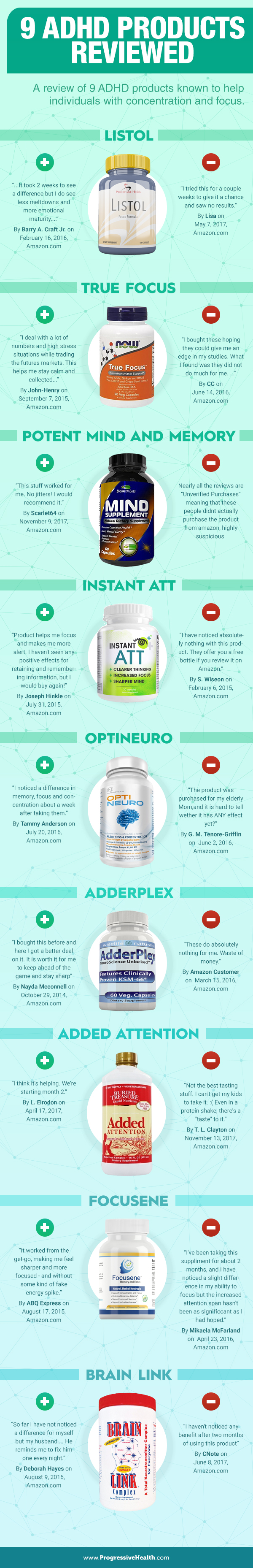 9 ADHD Products Reviewed