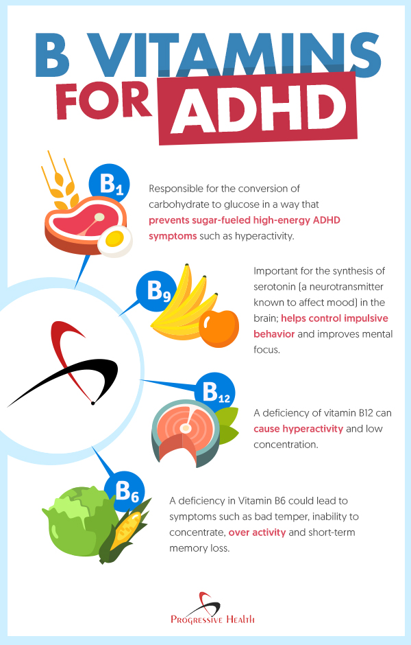 How to study effectively with adhd