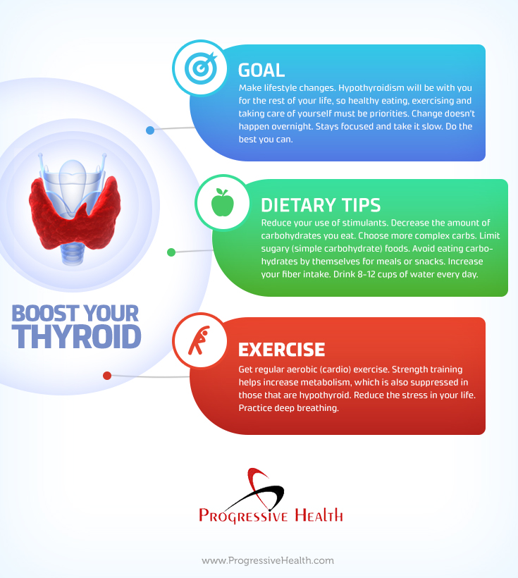 Boost Your Thyroid