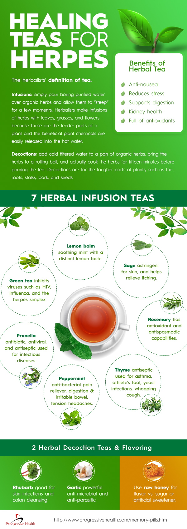 Tea for Herpes - ProgressiveHealth com