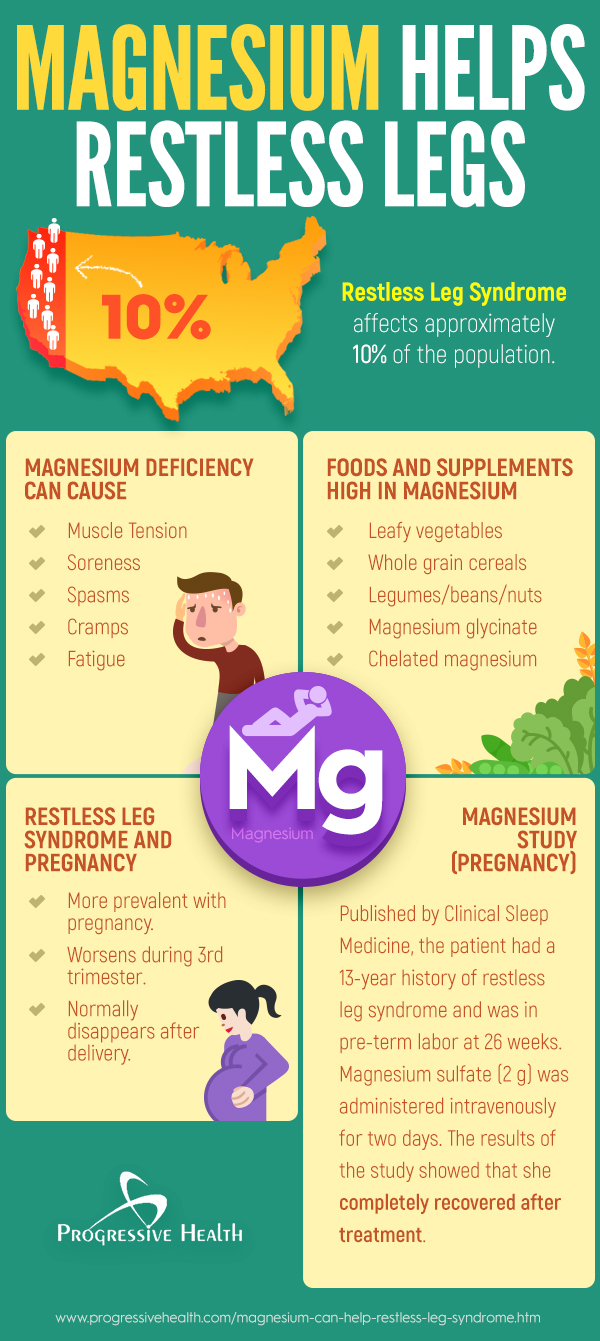 Infographic explains how magnesium helps restless legs