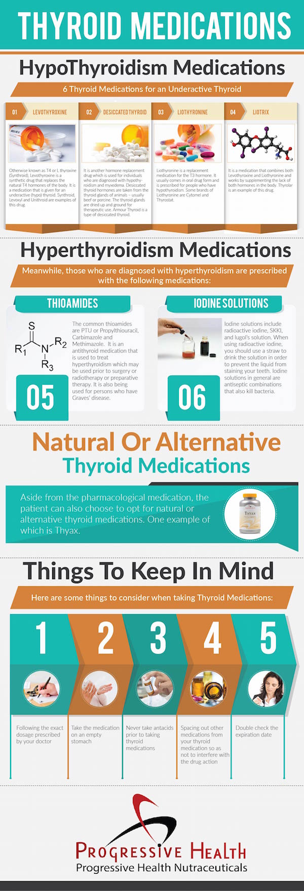 Thyroid Medications