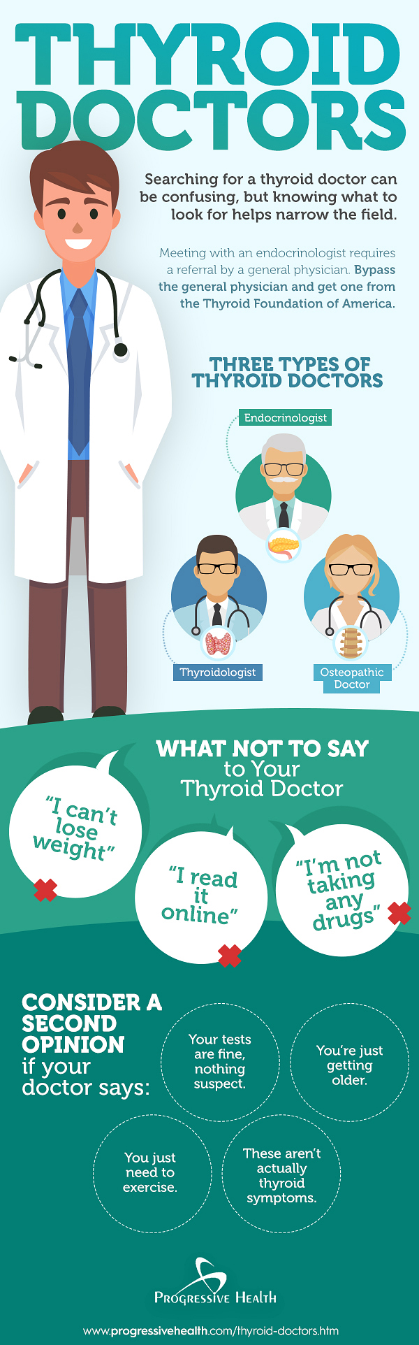 infographic about thyroid doctors