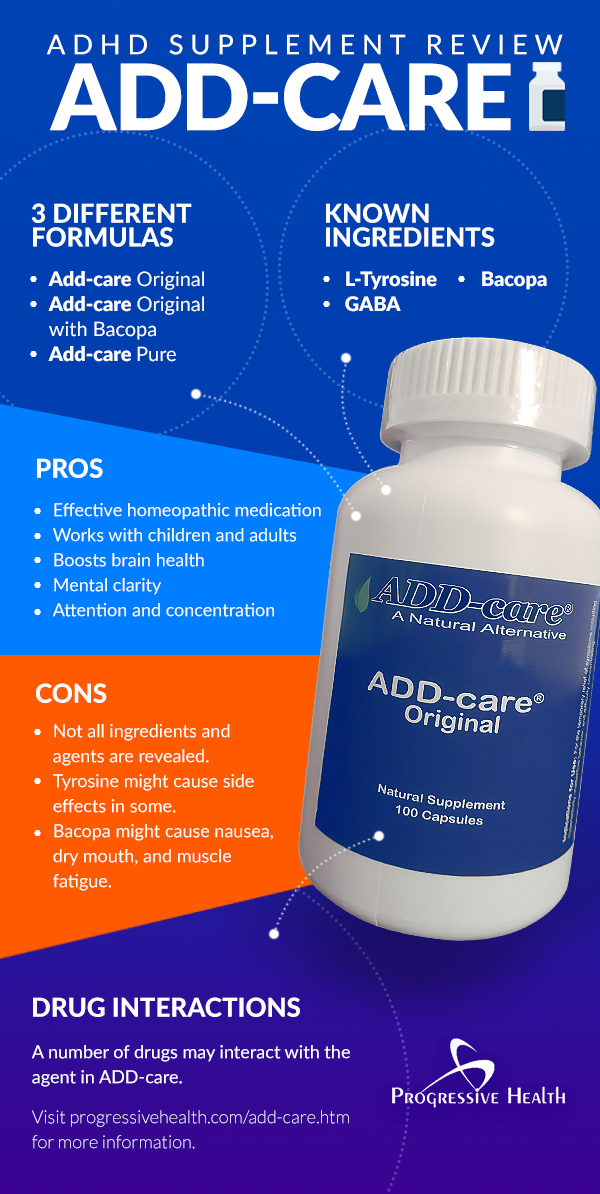 Add-Care ADHD Supplement Review Infographic