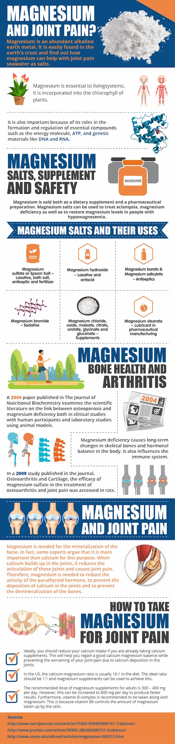 Magnesium Joint Pain